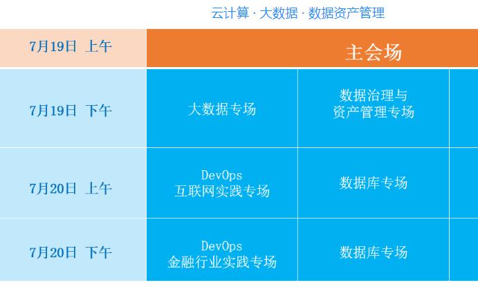 《中国数据智能管理峰会》门票免费领啦